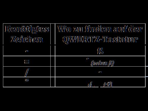 QWERTY-Zeichen zu QWERTZ